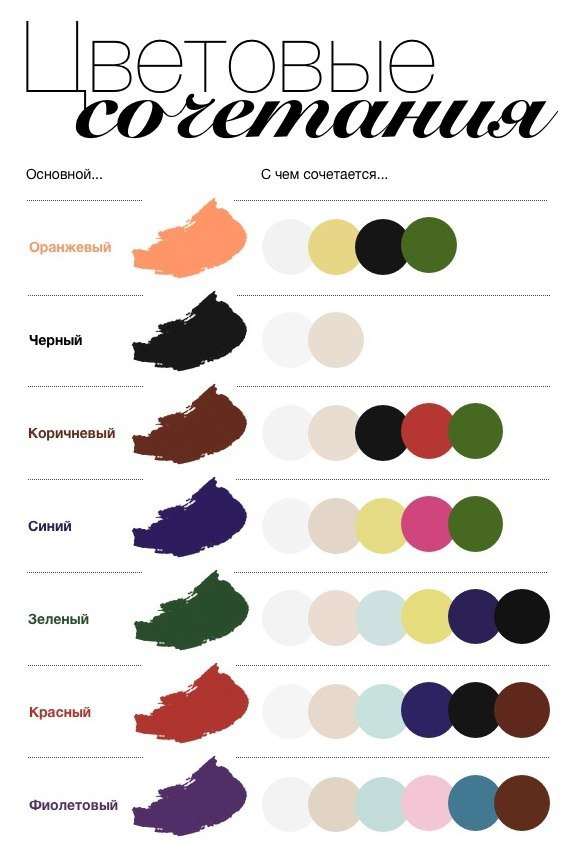 Цветовые сочетания в мужской одежде